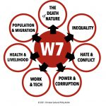 What is the Wicked 7?